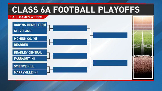 Tssaa State Football Brackets Released Wcyb