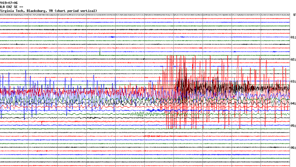 California Earthquake recorded on Seismographs across the Nation | WCYB